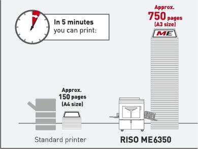 Riso ME6350 - Print Cost