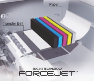 The FORCEJET Advantage