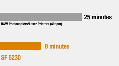 SF 5230 - High Speed Printing at 150ppm