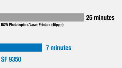 Riso SF 9350 - High Speed Printing at 150ppm
